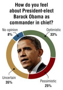 comrade-in-chief